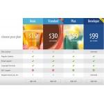 Compare table for Wordpress - Wordpress Plugin
