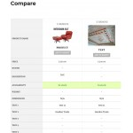 JT  Product Compare For Woocommerce